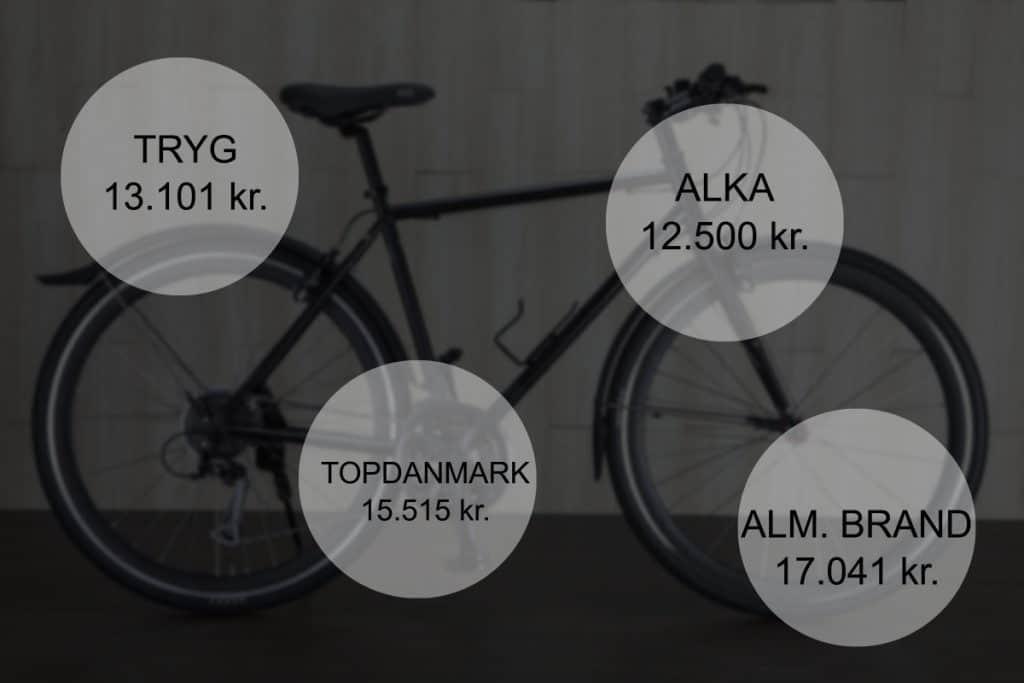 cykelforskring ladcykel